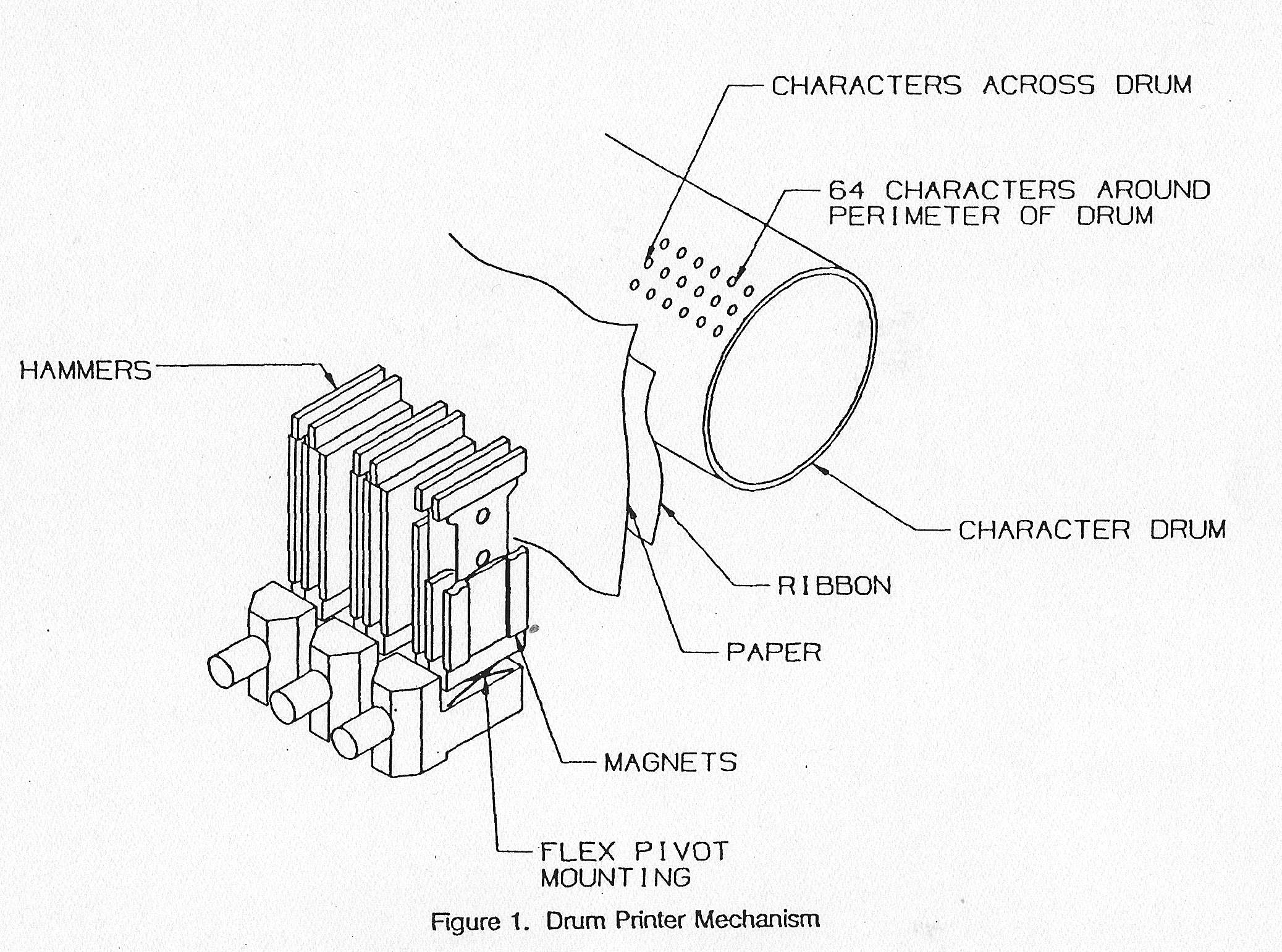 The U S  Computer Printer Industry